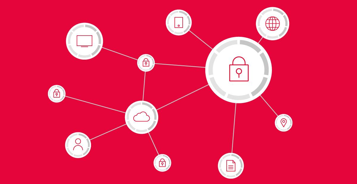 it security grafik